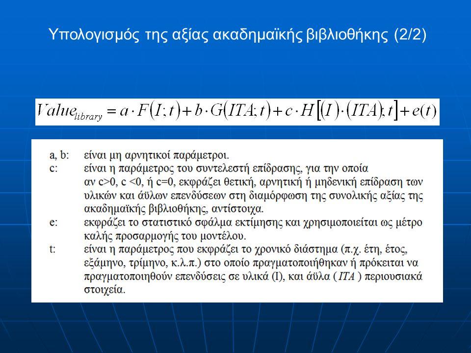 Υπολογισμός της αξίας ακαδημαϊκής βιβλιοθήκης (2/2)