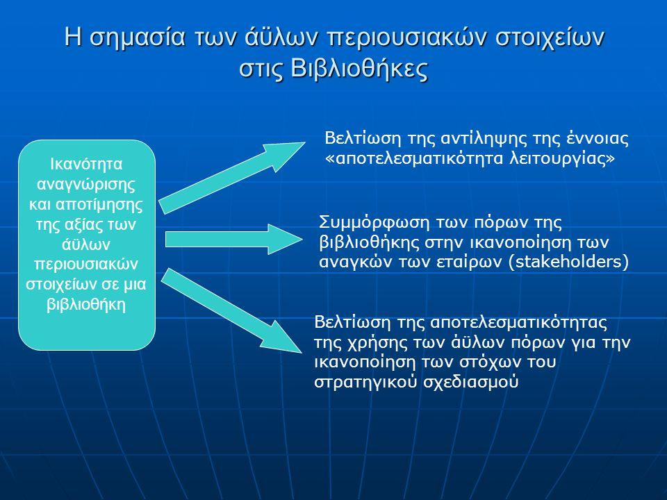 Η σημασία των άϋλων περιουσιακών στοιχείων στις Βιβλιοθήκες Βελτίωση της αντίληψης της έννοιας «αποτελεσματικότητα λειτουργίας» Συμμόρφωση των πόρων της βιβλιοθήκης στην ικανοποίηση των αναγκών των εταίρων (stakeholders) Βελτίωση της αποτελεσματικότητας της χρήσης των άϋλων πόρων για την ικανοποίηση των στόχων του στρατηγικού σχεδιασμού Ικανότητα αναγνώρισης και αποτίμησης της αξίας των άϋλων περιουσιακών στοιχείων σε μια βιβλιοθήκη
