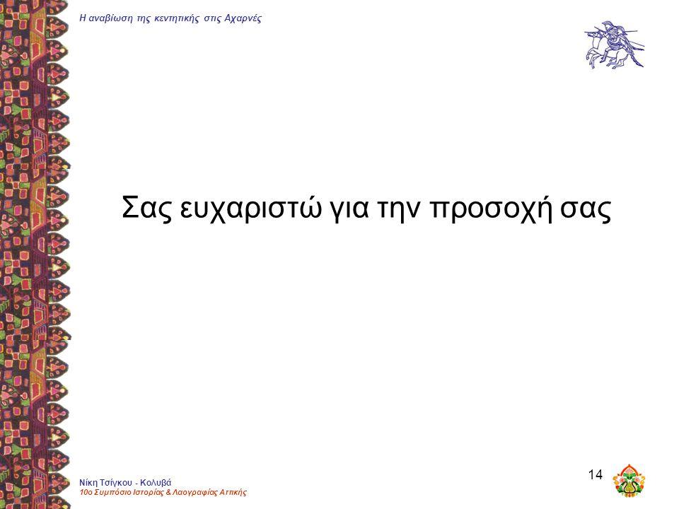 Η αναβίωση της κεντητικής στις Αχαρνές Νίκη Τσίγκου - Κολυβά 10ο Συμπόσιο Ιστορίας & Λαογραφίας Αττικής 14 Σας ευχαριστώ για την προσοχή σας