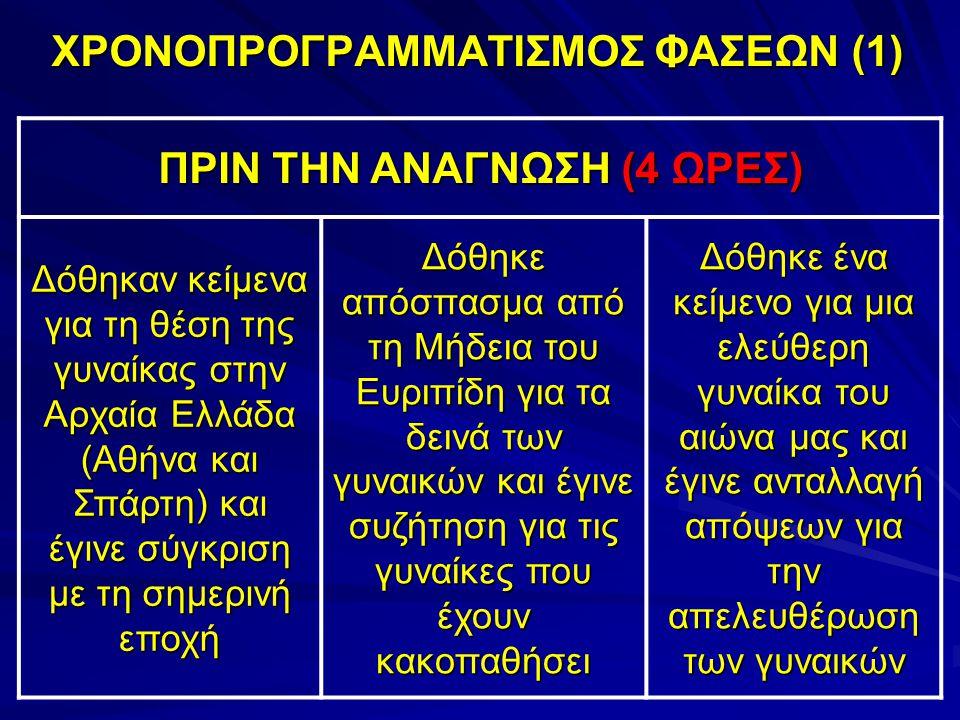 ΧΡΟΝΟΠΡΟΓΡΑΜΜΑΤΙΣΜΟΣ ΦΑΣΕΩΝ (1) ΠΡΙΝ ΤΗΝ ΑΝΑΓΝΩΣΗ (4 ΩΡΕΣ) Δόθηκαν κείμενα για τη θέση της γυναίκας στην Αρχαία Ελλάδα (Αθήνα και Σπάρτη) και έγινε σύγκριση με τη σημερινή εποχή Δόθηκε απόσπασμα από τη Μήδεια του Ευριπίδη για τα δεινά των γυναικών και έγινε συζήτηση για τις γυναίκες που έχουν κακοπαθήσει Δόθηκε ένα κείμενο για μια ελεύθερη γυναίκα του αιώνα μας και έγινε ανταλλαγή απόψεων για την απελευθέρωση των γυναικών