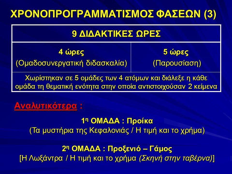 ΧΡΟΝΟΠΡΟΓΡΑΜΜΑΤΙΣΜΟΣ ΦΑΣΕΩΝ (3) 9 ΔΙΔΑΚΤΙΚΕΣ ΩΡΕΣ 4 ώρες (Ομαδοσυνεργατική διδασκαλία) 5 ώρες (Παρουσίαση) (Παρουσίαση) Χωρίστηκαν σε 5 ομάδες των 4 α