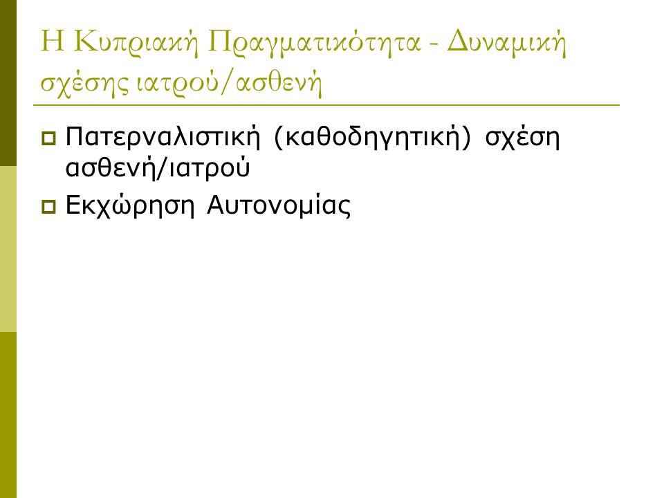 Η Κυπριακή Πραγματικότητα - Δυναμική σχέσης ιατρού/ασθενή  Πατερναλιστική (καθοδηγητική) σχέση ασθενή/ιατρού  Εκχώρηση Αυτονομίας