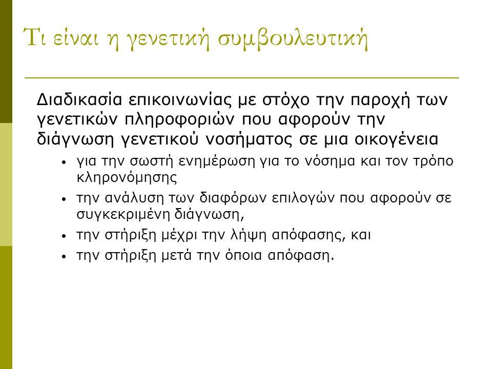 Η Κυπριακή Πραγματικότητα- Αντίληψη / Ερμηνεία δεδομένων  Μη εκτίμηση της ερμηνείας Δυσκολίες προσαρμογής στο αποτέλεσμα  Σε ατομικό επίπεδο  Σε οικογενειακό επίπεδο