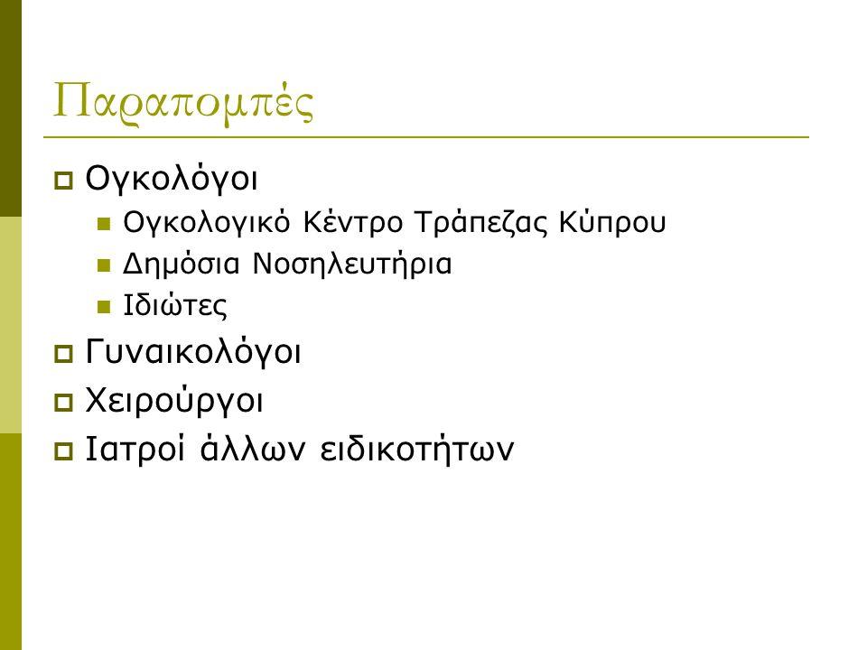 Παραπομπές  Ογκολόγοι Ογκολογικό Κέντρο Τράπεζας Κύπρου Δημόσια Νοσηλευτήρια Ιδιώτες  Γυναικολόγοι  Χειρούργοι  Ιατροί άλλων ειδικοτήτων