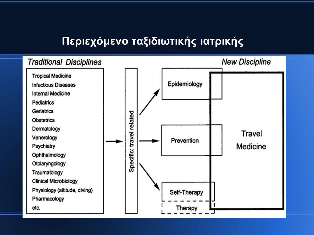 Περιεχόμενο ταξιδιωτικής ιατρικής