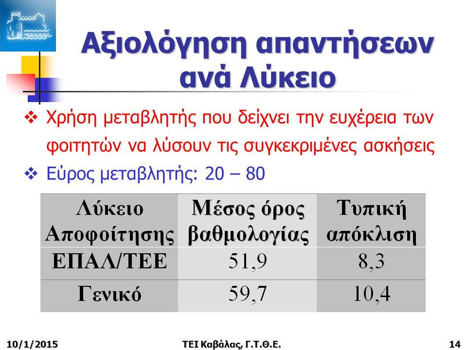 10/1/2015ΤΕΙ Καβάλας, Γ.Τ.Θ.Ε.14 Αξιολόγηση απαντήσεων ανά Λύκειο  Χρήση μεταβλητής που δείχνει την ευχέρεια των φοιτητών να λύσουν τις συγκεκριμένες ασκήσεις  Εύρος μεταβλητής: 20 – 80