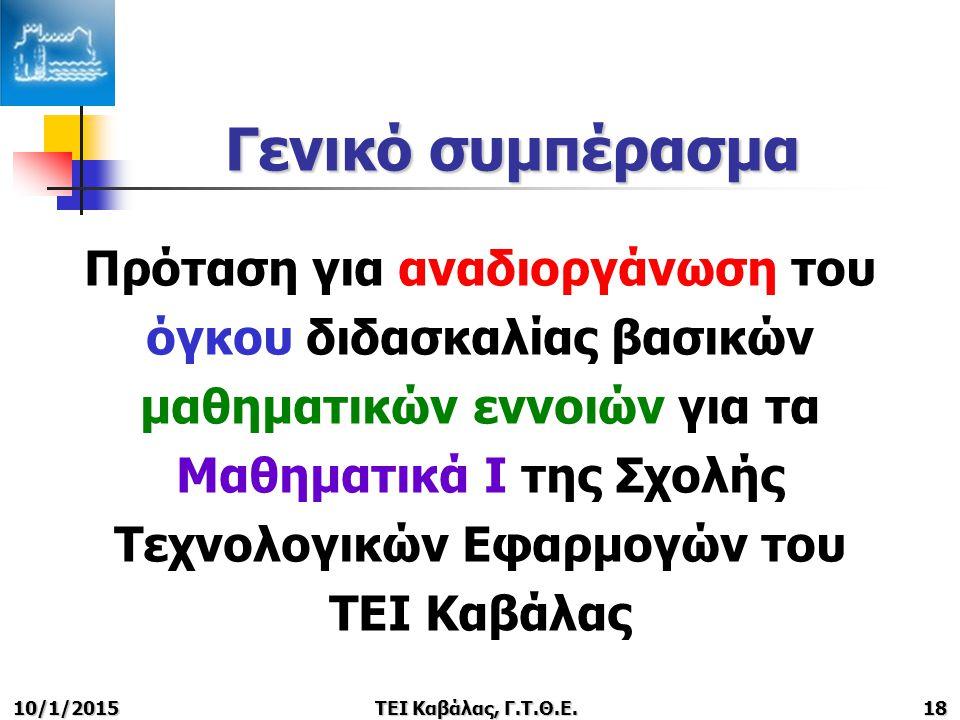 10/1/2015 ΤΕΙ Καβάλας, Γ.Τ.Θ.Ε.