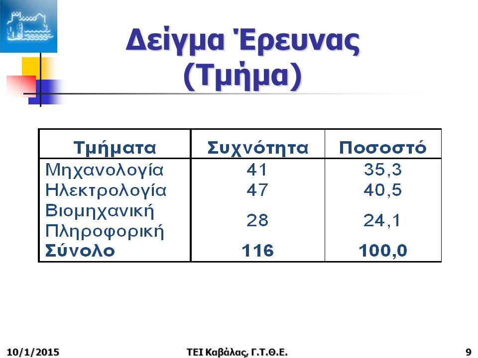 10/1/2015ΤΕΙ Καβάλας, Γ.Τ.Θ.Ε.9 Δείγμα Έρευνας (Τμήμα)