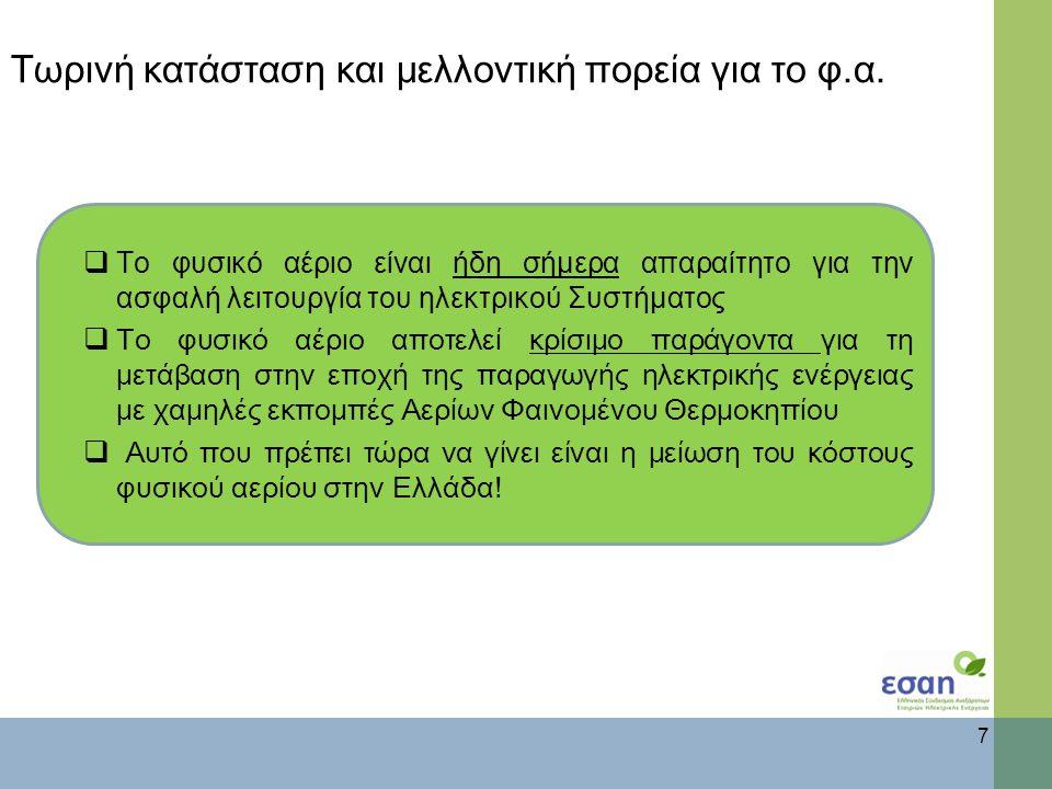 Εθνικός στόχος: Μείωση της τιμής του φ.α. στην Ελλάδα (1/2) 8