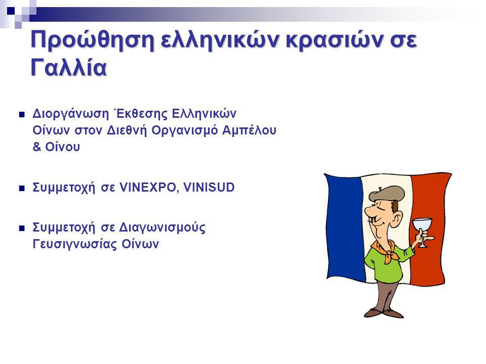 Προώθηση ελληνικών κρασιών σε Γαλλία Διοργάνωση Έκθεσης Ελληνικών Οίνων στον Διεθνή Οργανισμό Αμπέλου & Οίνου Συμμετοχή σε VINEXPO, VINISUD Συμμετοχή