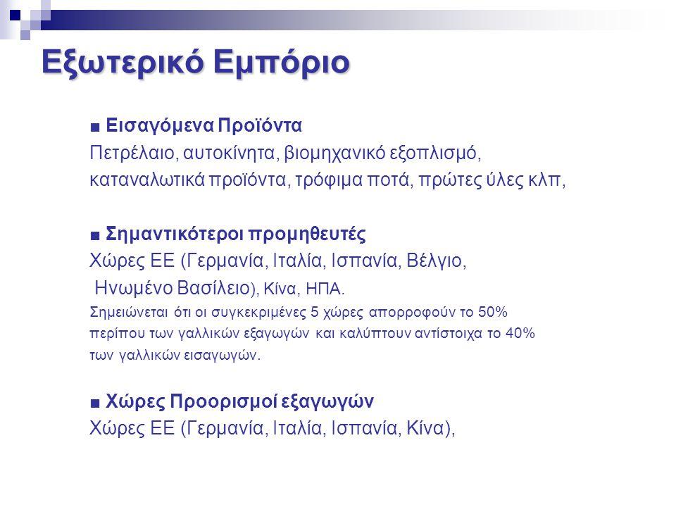 Ευχαριστώ για την προσοχή σας Στοιχεία επικοινωνίας Πρεσβεία της Ελλάδος στη Γαλλία Γραφείο Ο.Ε.Υ.