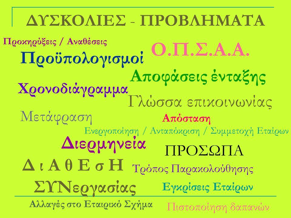 ΔΥΣΚΟΛΙΕΣ - ΠΡΟΒΛΗΜΑΤΑ ΠΡΟΣΩΠΑ Χρονοδιάγραμμα Γλώσσα επικοινωνίας Διερμηνεία Αποφάσεις ένταξης Μετάφραση Προϋπολογισμοί Δ ι Α θ Ε σ Η ΣΥΝεργασίας Ο.Π.Σ.Α.Α.
