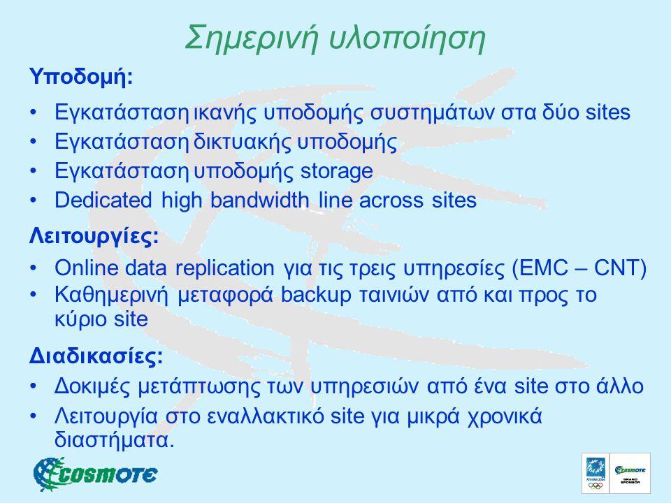 Σημερινή υλοποίηση Υποδομή: Εγκατάσταση ικανής υποδομής συστημάτων στα δύο sites Εγκατάσταση δικτυακής υποδομής Εγκατάσταση υποδομής storage Dedicated high bandwidth line across sites Λειτουργίες: Online data replication για τις τρεις υπηρεσίες (EMC – CNT) Καθημερινή μεταφορά backup ταινιών από και προς το κύριο site Διαδικασίες: Δοκιμές μετάπτωσης των υπηρεσιών από ένα site στο άλλο Λειτουργία στο εναλλακτικό site για μικρά χρονικά διαστήματα.
