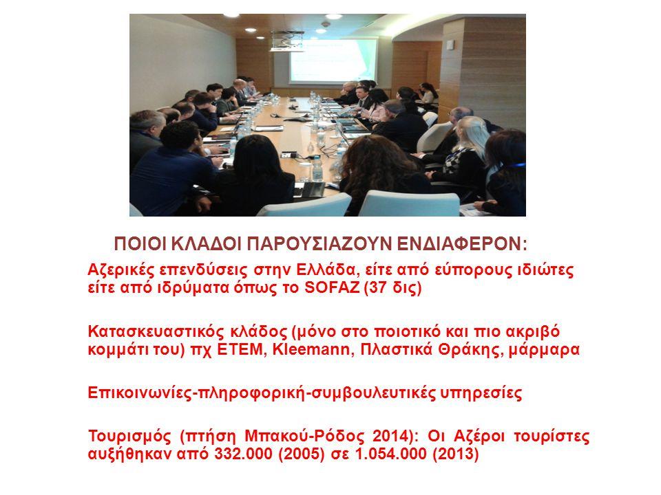 ΠΟΙΟΙ ΚΛΑΔΟΙ ΠΑΡΟΥΣΙΑΖΟΥΝ ΕΝΔΙΑΦΕΡΟΝ: Αζερικές επενδύσεις στην Ελλάδα, είτε από εύπορους ιδιώτες είτε από ιδρύματα όπως το SOFAZ (37 δις) Κατασκευαστι