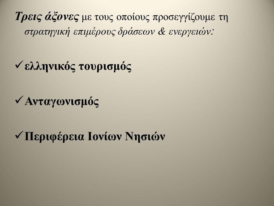 Τρεις άξονες με τους οποίους προσεγγίζουμε τη στρατηγική επιμέρους δράσεων & ενεργειών : ελληνικός τουρισμός Ανταγωνισμός Περιφέρεια Ιονίων Νησιών
