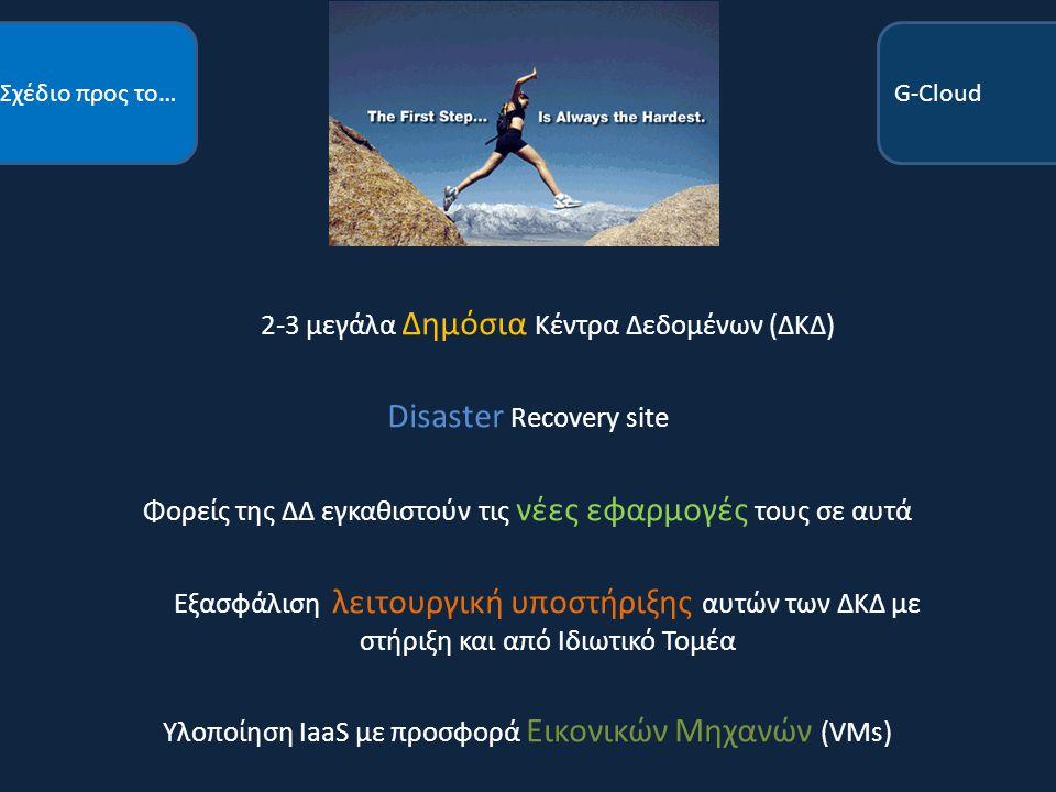 Σχέδιο προς το… 2-3 μεγάλα Δημόσια Κέντρα Δεδομένων (ΔΚΔ) Disaster Recovery site Φορείς της ΔΔ εγκαθιστούν τις νέες εφαρμογές τους σε αυτά Εξασφάλιση λειτουργική υποστήριξης αυτών των ΔΚΔ με στήριξη και από Ιδιωτικό Τομέα Υλοποίηση IaaS με προσφορά Εικονικών Μηχανών (VMs) G-Cloud