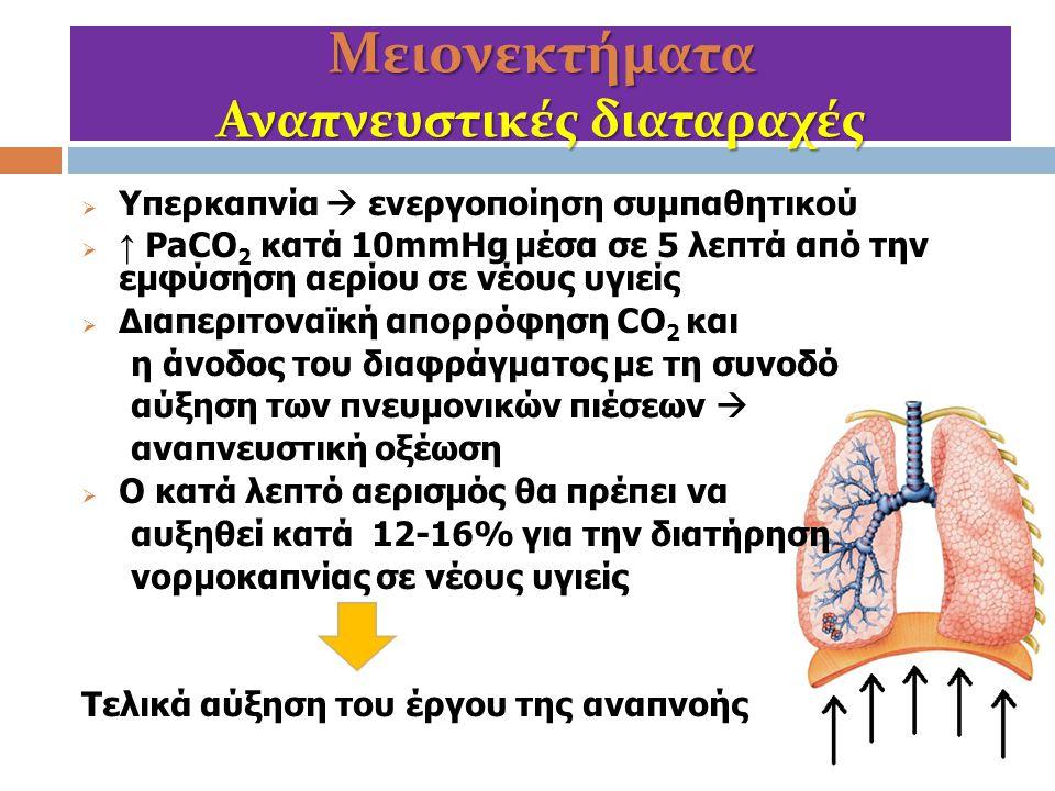 Μειονεκτήματα Αναπνευστικές διαταραχές  Υπερκαπνία  ενεργοποίηση συμπαθητικού  ↑ PaCO 2 κατά 10mmHg μέσα σε 5 λεπτά από την εμφύσηση αερίου σε νέου