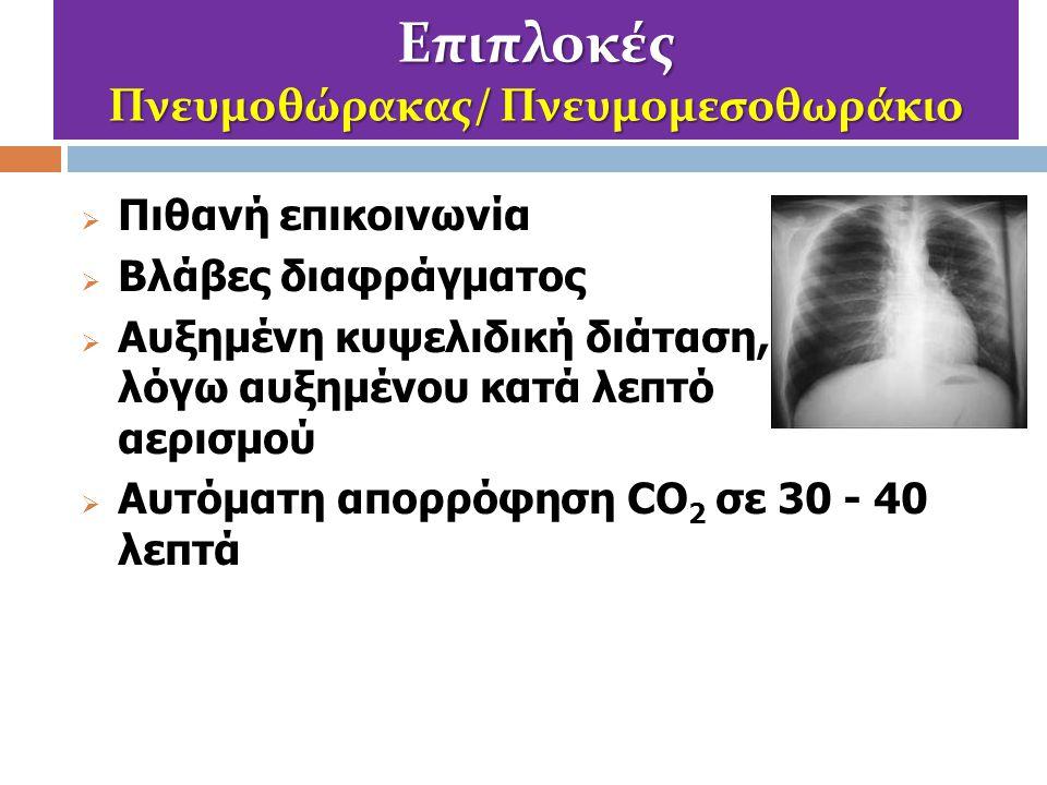 Επιπλοκές Πνευμοθώρακας/ Πνευμομεσοθωράκιο  Πιθανή επικοινωνία  Βλάβες διαφράγματος  Αυξημένη κυψελιδική διάταση, λόγω αυξημένου κατά λεπτό αερισμο