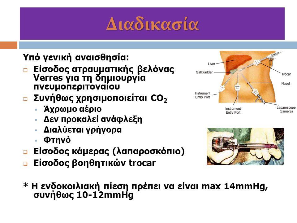 Διαδικασία Υπό γενική αναισθησία:  Είσοδος ατραυματικής βελόνας Verres για τη δημιουργία πνευμοπεριτοναίου  Συνήθως χρησιμοποιείται CO 2  Άχρωμο αέ