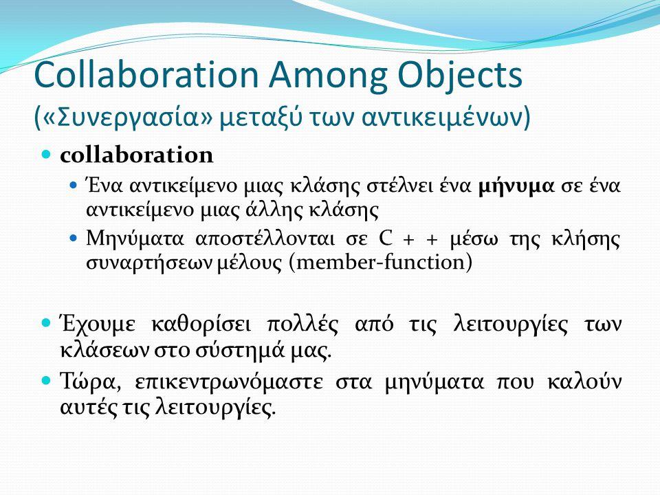 Collaboration Among Objects («Συνεργασία» μεταξύ των αντικειμένων) collaboration Ένα αντικείμενο μιας κλάσης στέλνει ένα μήνυμα σε ένα αντικείμενο μιας άλλης κλάσης Μηνύματα αποστέλλονται σε C  + + μέσω της κλήσης συναρτήσεων μέλους (member-function) Έχουμε καθορίσει πολλές από τις λειτουργίες των κλάσεων στο σύστημά μας.