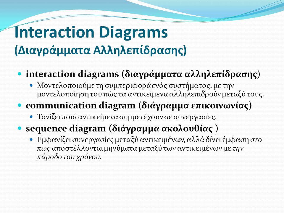 Interaction Diagrams (Διαγράμματα Αλληλεπίδρασης) interaction diagrams (διαγράμματα αλληλεπίδρασης) Μοντελοποιούμε τη συμπεριφορά ενός συστήματος, με την μοντελοποίηση του πώς τα αντικείμενα αλληλεπιδρούν μεταξύ τους.