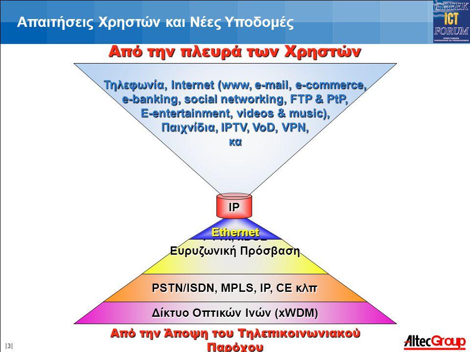 |3||3| Δίκτυο Οπτικών Ινών (xWDM) PSTN/ISDN, MPLS, IP, CE κλπ FTTx, xDSL Ευρυζωνική Πρόσβαση Ethernet IP Τηλεφωνία, Internet (www, e-mail, e-commerce, e-banking, social networking, FTP & PtP, E-entertainment, videos & music), Παιχνίδια, IPTV, VoD, VPN, κα Από την πλευρά των Χρηστών Από την Άποψη του Τηλεπικοινωνιακού Παρόχου Απαιτήσεις Χρηστών και Νέες Υποδομές
