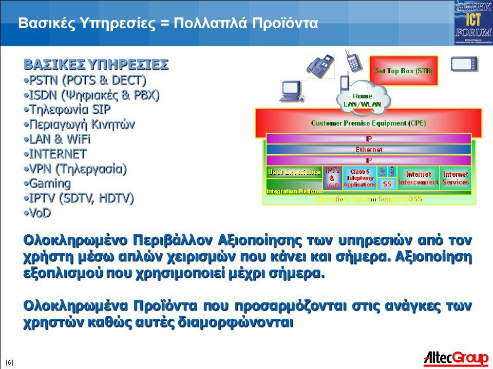 |6||6| ΒΑΣΙΚΕΣ ΥΠΗΡΕΣΙΕΣ PSTN (POTS & DECT)PSTN (POTS & DECT) ISDN (Ψηφιακές & PBX)ISDN (Ψηφιακές & PBX) Τηλεφωνία SIPΤηλεφωνία SIP Περιαγωγή ΚινητώνΠεριαγωγή Κινητών LAN & WiFiLAN & WiFi INTERNETINTERNET VPN (Τηλεργασία)VPN (Τηλεργασία) GamingGaming IPTV (SDTV, HDTV)IPTV (SDTV, HDTV) VoDVoD Βασικές Υπηρεσίες = Πολλαπλά Προϊόντα Ολοκληρωμένο Περιβάλλον Αξιοποίησης των υπηρεσιών από τον χρήστη μέσω απλών χειρισμών που κάνει και σήμερα.