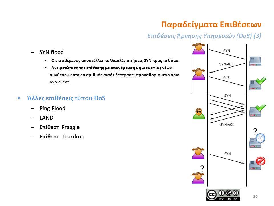Παραδείγματα Επιθέσεων Επιθέσεις Άρνησης Υπηρεσιών (DoS) (3) –SYN flood Ο επιτιθέμενος αποστέλλει πολλαπλές αιτήσεις SYN προς το θύμα Αντιμετώπιση της επίθεσης με απαγόρευση δημιουργίας νέων συνδέσεων όταν ο αριθμός αυτός ξεπεράσει προκαθορισμένο όριο ανά client Άλλες επιθέσεις τύπου DoS –Ping Flood –LAND –Επίθεση Fraggle –Επίθεση Teardrop 10