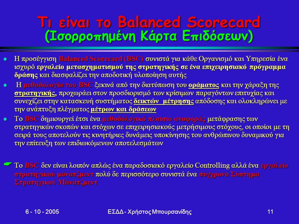 6 - 10 - 2005ΕΣΔΔ - Χρήστος Μπουρσανίδης11 Τι είναι το Balanced Scorecard (Ισορροπημένη Κάρτα Επιδόσεων) l H προσέγγιση Balanced Scorecard (BSC) συνισ