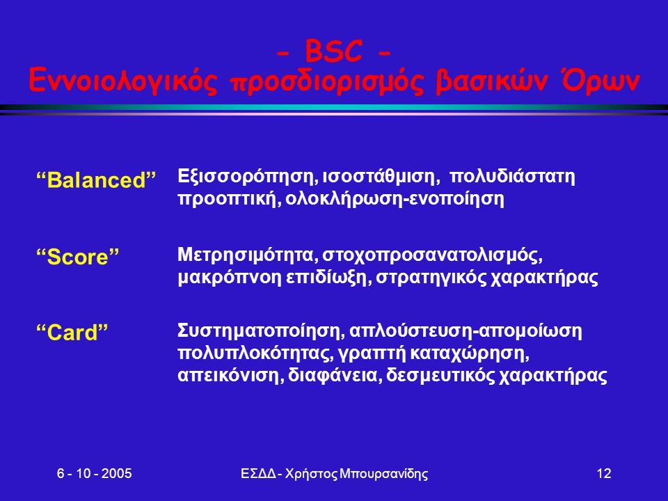 """6 - 10 - 2005ΕΣΔΔ - Χρήστος Μπουρσανίδης12 - BSC - Εννοιολογικός προσδιορισμός βασικών Όρων """"Balanced"""" Εξισσορόπηση, ισοστάθμιση, πολυδιάστατη προοπτι"""