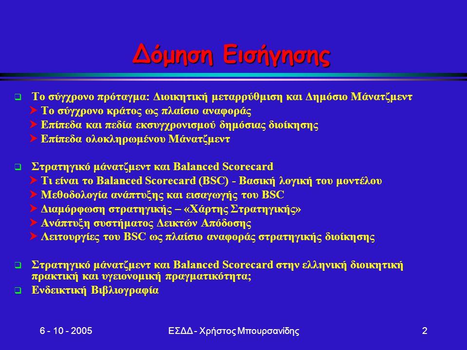 6 - 10 - 2005ΕΣΔΔ - Χρήστος Μπουρσανίδης23 Ενσωμάτωση του BSC στη Διαδικασία Διεύθυνσης-Συντονισμού BalancedScorecard Διατύπωση Οράματος Εφαρμογή Στρατηγικής  Διατύπωση Οράματος  Διαδικασίες Συναίνεσης  Καθορισμός Στόχων  Χάρτης Στρατηγικής Επικοινωνία Δέσμευση  Επικοινωνία  Συμμετοχή  Αποδοχή - Δέσμευση  Σύστημα κινήτρων Σχεδιασμός Προδιαγραφές  Αριθμοδείκτες  Συντονισμός μέτρων  Κατανομή πόρων  Καθορισμός Milestones Στρατηγική Μάθηση και Ανάδραση  Δυναμική ανάπτυξη BSC  Single loop learning  Double loop learning  Οργάνωση που μαθαίνει