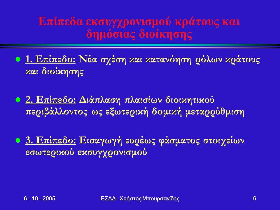 6 - 10 - 2005ΕΣΔΔ - Χρήστος Μπουρσανίδης17 Βασικά χαρακτηριστικά διαμόρφωσης συστήματος στρατηγικών στόχων l Σύστημα πρώιμης προειδοποίησης αντί έκθεση παρελθόντος  Προσανατολισμός στο μέλλον l Συνυπολογισμός διαφόρων διαστάσεων αντί μίας μόνο διάστασης  Εξισορρόπηση l Επικέντρωση στα κύρια στρατηγικά σημεία  Στοχοπροσήλωση l Κάθετη επαγωγική διαφοροποίηση στόχων στα ιεραρχικά επίπεδα και οργανωτικές μονάδες  Γενίκευση l Επιδίωξη υλοποίησης στόχων στη βάση μετρήσιμων μεγεθών  Μετρησιμότητα  Στρατηγική ως μία συνεργετικά δομημένη δέσμη στόχων, προσδοκιών, υποθέσεων, γνώσεων, εμπειριών και δράσεων