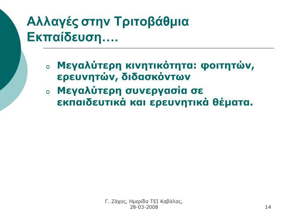 Γ. Ζάχος, Ημερίδα ΤΕΙ Καβάλας, 28-03-200814 Αλλαγές στην Τριτοβάθμια Εκπαίδευση….