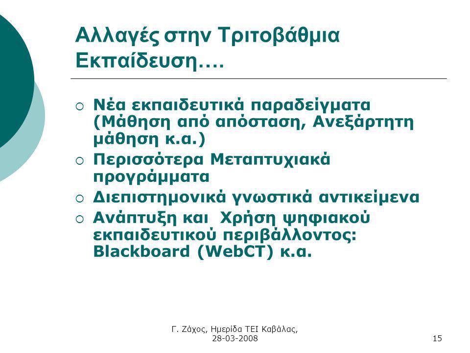 Γ. Ζάχος, Ημερίδα ΤΕΙ Καβάλας, 28-03-200815 Αλλαγές στην Τριτοβάθμια Εκπαίδευση….