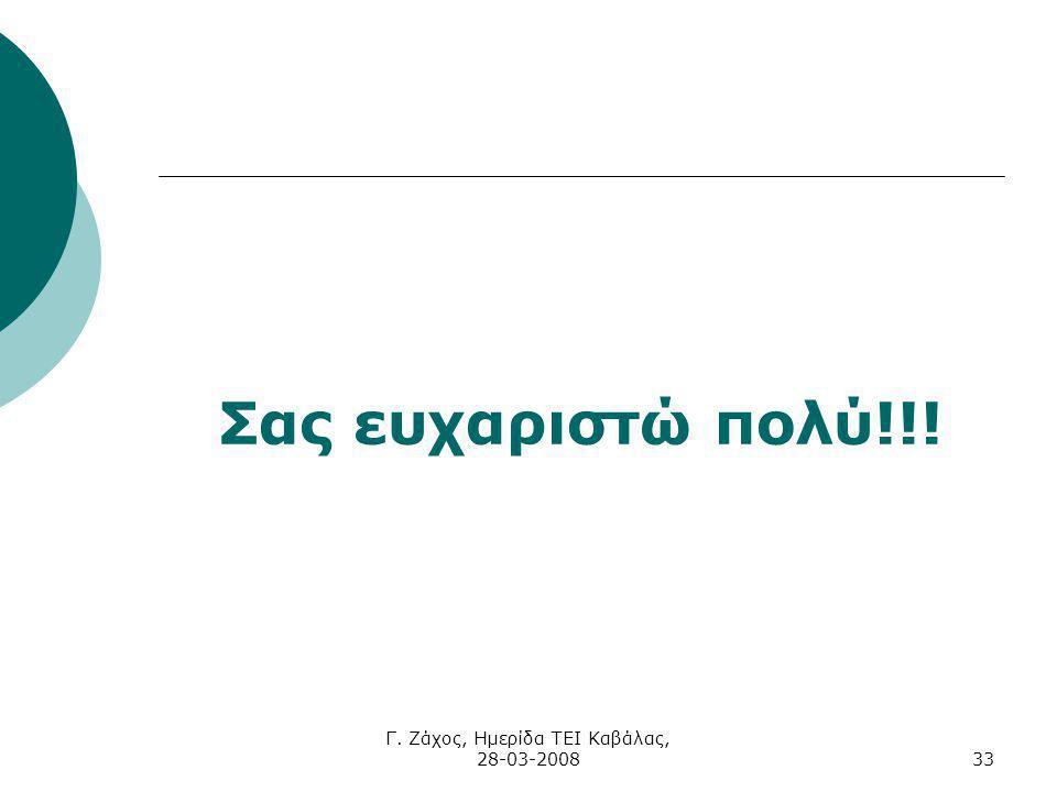 Γ. Ζάχος, Ημερίδα ΤΕΙ Καβάλας, 28-03-200833 Σας ευχαριστώ πολύ!!!