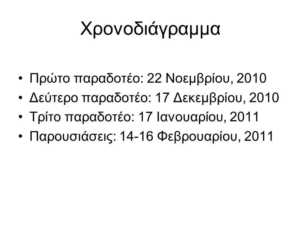 Χρονοδιάγραμμα Πρώτο παραδοτέο: 22 Νοεμβρίου, 2010 Δεύτερο παραδοτέο: 17 Δεκεμβρίου, 2010 Τρίτο παραδοτέο: 17 Ιανουαρίου, 2011 Παρουσιάσεις: 14-16 Φεβρουαρίου, 2011