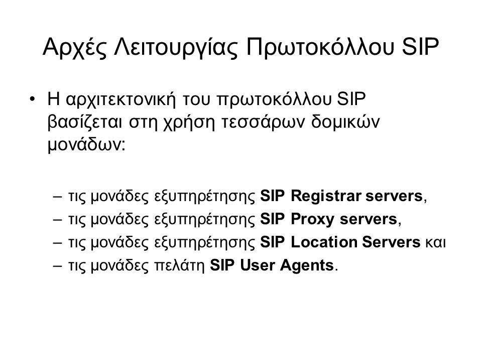 Αρχές Λειτουργίας Πρωτοκόλλου SIP Η αρχιτεκτονική του πρωτοκόλλου SIP βασίζεται στη χρήση τεσσάρων δομικών μονάδων: –τις μονάδες εξυπηρέτησης SIP Registrar servers, –τις μονάδες εξυπηρέτησης SIP Proxy servers, –τις μονάδες εξυπηρέτησης SIP Location Servers και –τις μονάδες πελάτη SIP User Agents.