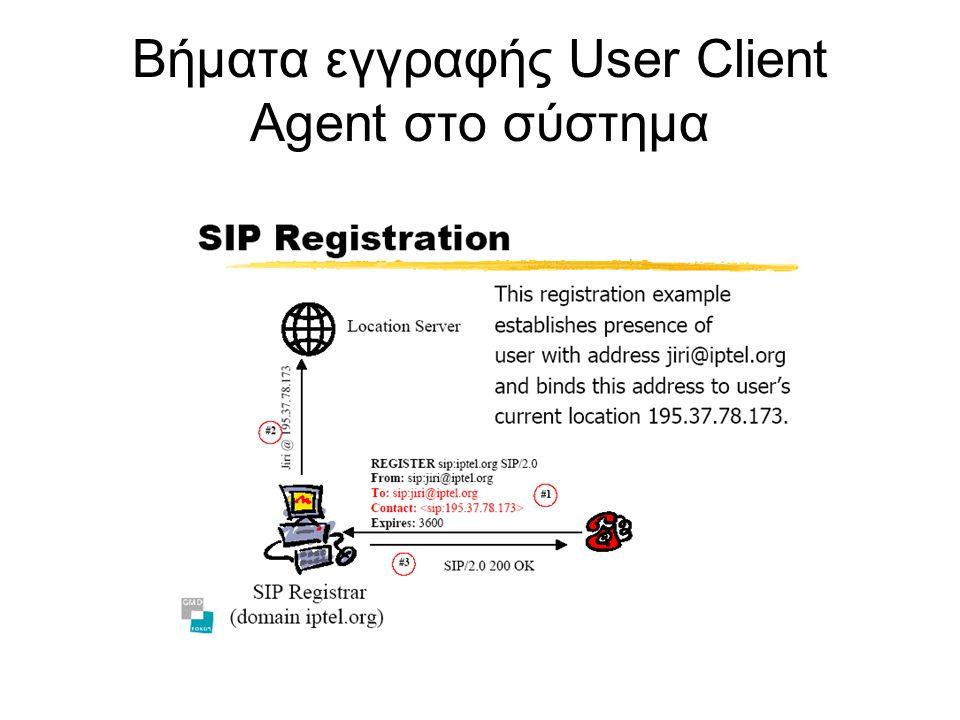 Bήματα εγγραφής User Client Agent στο σύστημα