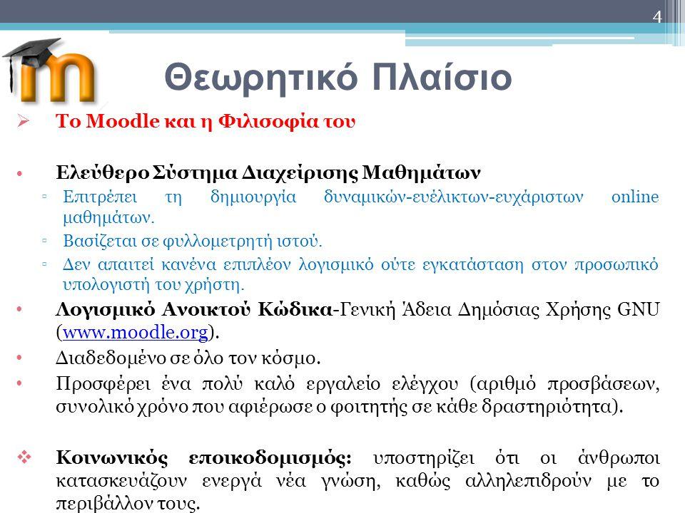 Θεωρητικό Πλαίσιο  Το Moodle και η Φιλισοφία του Ελεύθερο Σύστημα Διαχείρισης Μαθημάτων ▫Επιτρέπει τη δημιουργία δυναμικών-ευέλικτων-ευχάριστων onlin