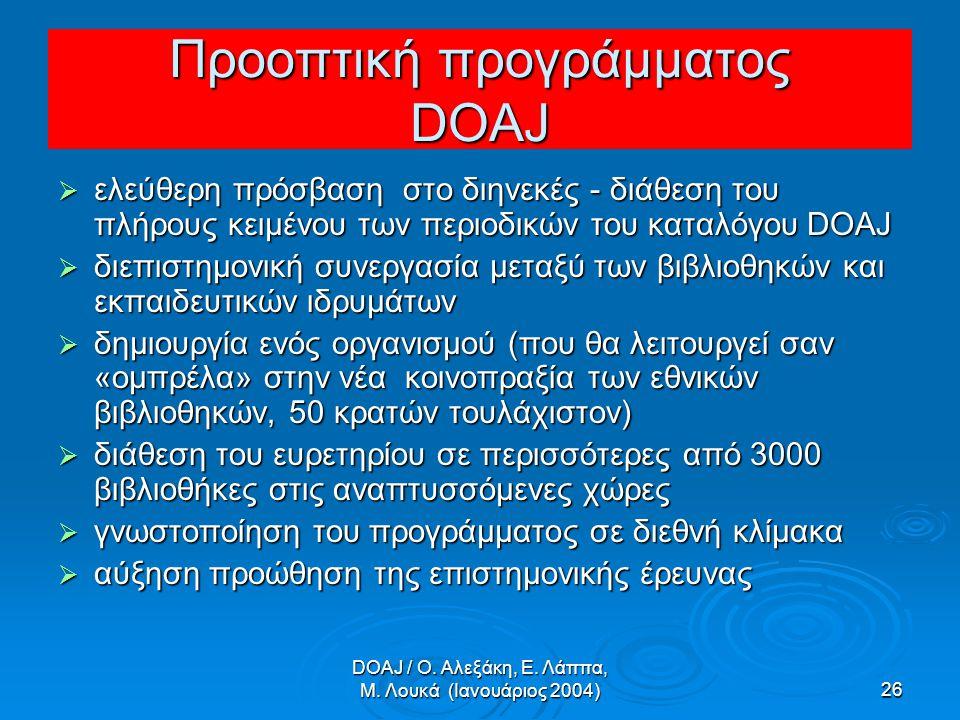 DOAJ / Ο. Αλεξάκη, Ε. Λάππα, Μ.