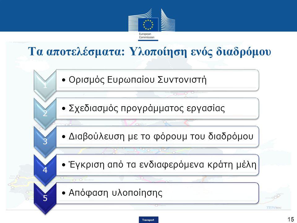 Transport 15 Τα αποτελέσματα: Υλοποίηση ενός διαδρόμου 1 Ορισμός Ευρωπαίου Συντονιστή 2 Σχεδιασμός προγράμματος εργασίας 3 Διαβούλευση με το φόρουμ το