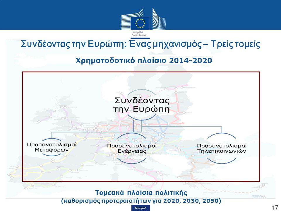 Transport 17 Συνδέοντας την Ευρώπη : Ένας μηχανισμός – Τρείς τομείς Χρηματοδοτικό πλαίσιο 2014-2020 Τομεακά πλαίσια πολιτικής (καθορισμός προτεραιοτήτ