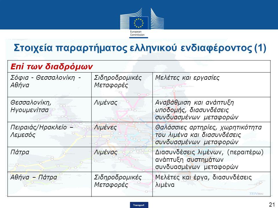 Transport 21 Στοιχεία παραρτήματος ελληνικού ενδιαφέροντος (1) Επί των διαδρόμων Σόφια - Θεσσαλονίκη - Αθήνα Σιδηροδρομικές Μεταφορές Μελέτες και εργα