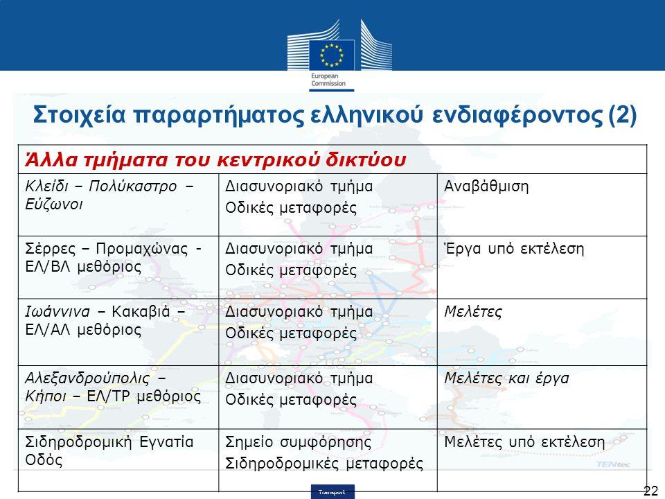 Transport 22 Στοιχεία παραρτήματος ελληνικού ενδιαφέροντος (2) Άλλα τμήματα του κεντρικού δικτύου Κλείδι – Πολύκαστρο – Εύζωνοι Διασυνοριακό τμήμα Οδι
