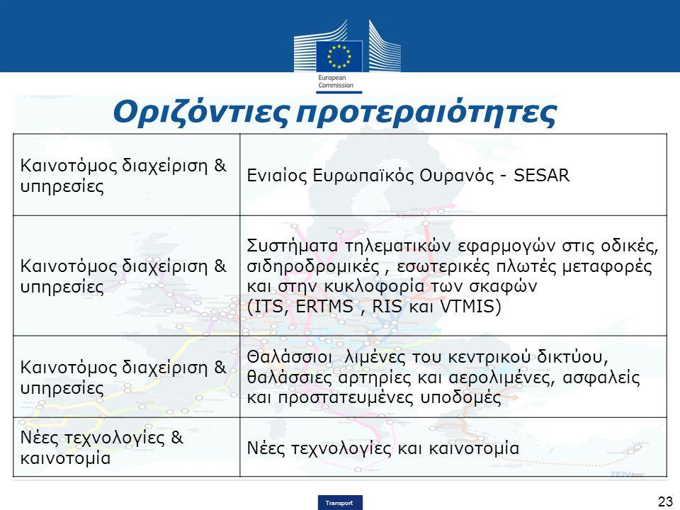 Transport 23 Οριζόντιες προτεραιότητες Καινοτόμος διαχείριση & υπηρεσίες Ενιαίος Ευρωπαϊκός Ουρανός - SESAR Καινοτόμος διαχείριση & υπηρεσίες Συστήματ