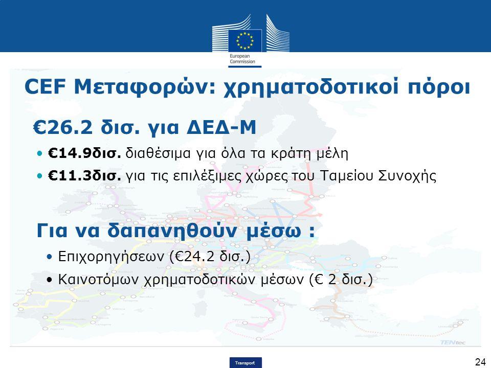 Transport 24 CEF Μεταφορών: χρηματοδοτικοί πόροι €26.2 δισ. για ΔΕΔ-Μ €14.9δισ. διαθέσιμα για όλα τα κράτη μέλη €11.3δισ. για τις επιλέξιμες χώρες του