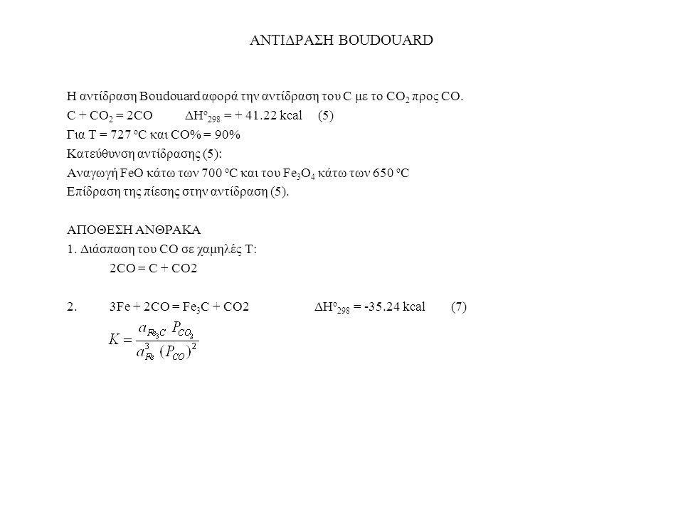 ΑΝΑΓΩΓΗ ΜΕ Η 2 Όπως και τo CO Υπαρχουν τρία στάδια (για Τ > 560 ο C): 1º στάδιο 3Fe 2 O 3 + Η 2 = 2Fe 3 O 4 + Η 2 ΟΔH ο 298 = - 2.8 kcal(8) 2o στάδιο Fe 3 O 4 + Η 2 = 3FeO + Η 2 ΟΔH o 298 = + 18.5 kcal(9) 3o στάδιο FeO + Η 2 = Fe o + Η 2 ΟΔH o 298 = + 5.7 kcal(10) Δύo στάδια (για Τ < 560 o C) 1/4Fe 3 O 4 + Η 2 = 3/4Fe o + Η 2 ΟΔH o 298 = + 8.9 kcal(11) Απoυσία Boudouard