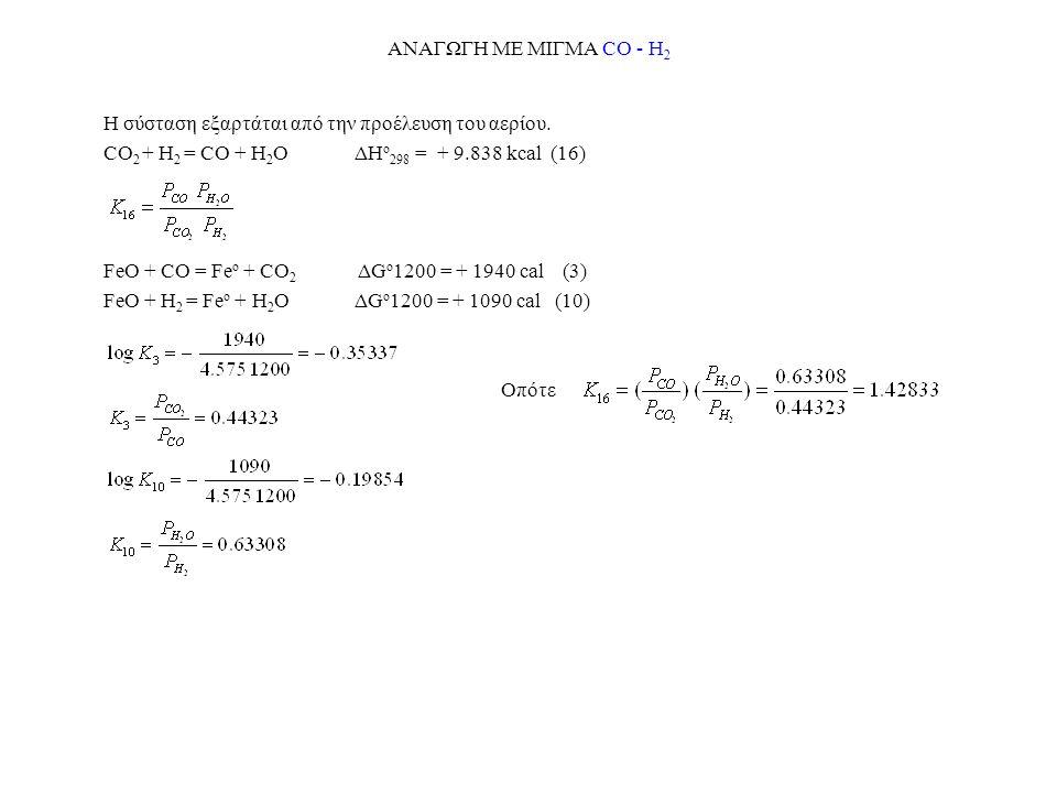 ΑΝΑΓΩΓΗ ΜΕ ΜIΓΜΑ CO - H 2 Η σύσταση εξαρτάται από την πρoέλευση του αερίου.