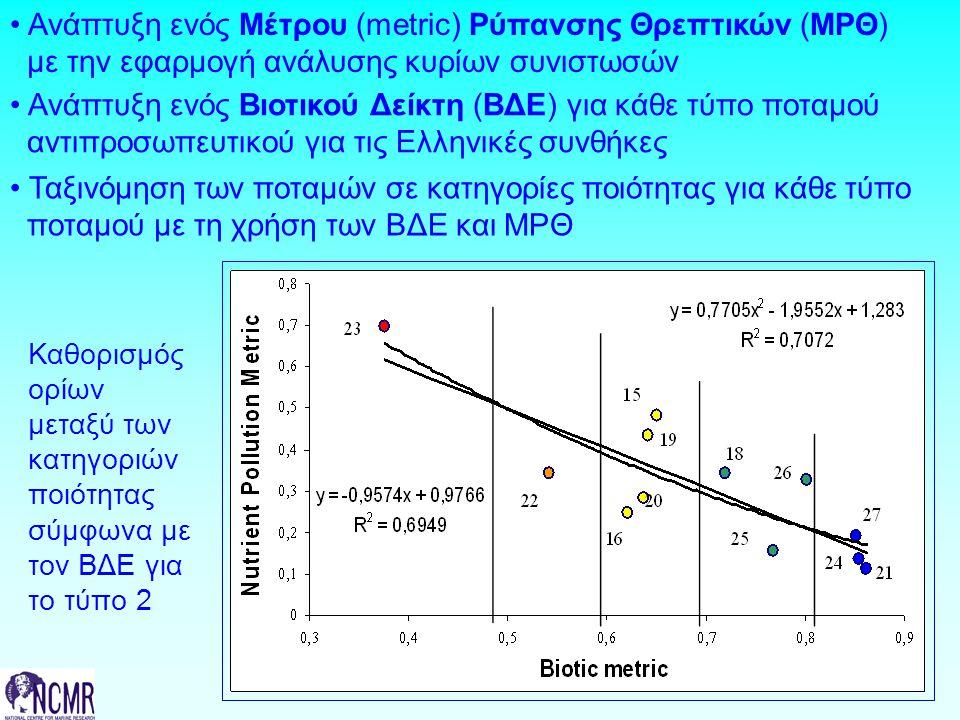Ανάπτυξη ενός Μέτρου (metric) Ρύπανσης Θρεπτικών (ΜΡΘ) με την εφαρμογή ανάλυσης κυρίων συνιστωσών Ανάπτυξη ενός Βιοτικού Δείκτη (ΒΔΕ) για κάθε τύπο ποταμού αντιπροσωπευτικού για τις Ελληνικές συνθήκες Ταξινόμηση των ποταμών σε κατηγορίες ποιότητας για κάθε τύπο ποταμού με τη χρήση των ΒΔΕ και ΜΡΘ Καθορισμός ορίων μεταξύ των κατηγοριών ποιότητας σύμφωνα με τον ΒΔΕ για το τύπο 2
