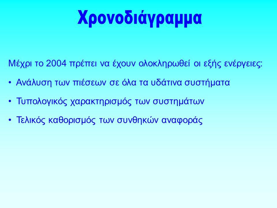 Μέχρι το 2004 πρέπει να έχουν ολοκληρωθεί οι εξής ενέργειες: Ανάλυση των πιέσεων σε όλα τα υδάτινα συστήματα Τυπολογικός χαρακτηρισμός των συστημάτων Τελικός καθορισμός των συνθηκών αναφοράς